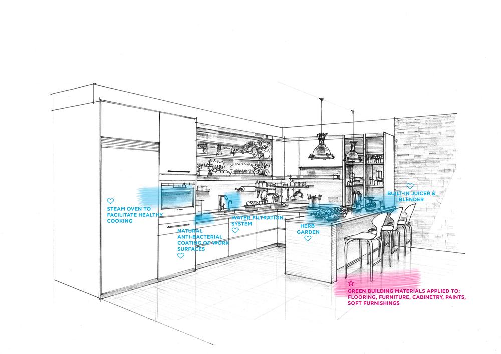 Vivid Living Kitchen