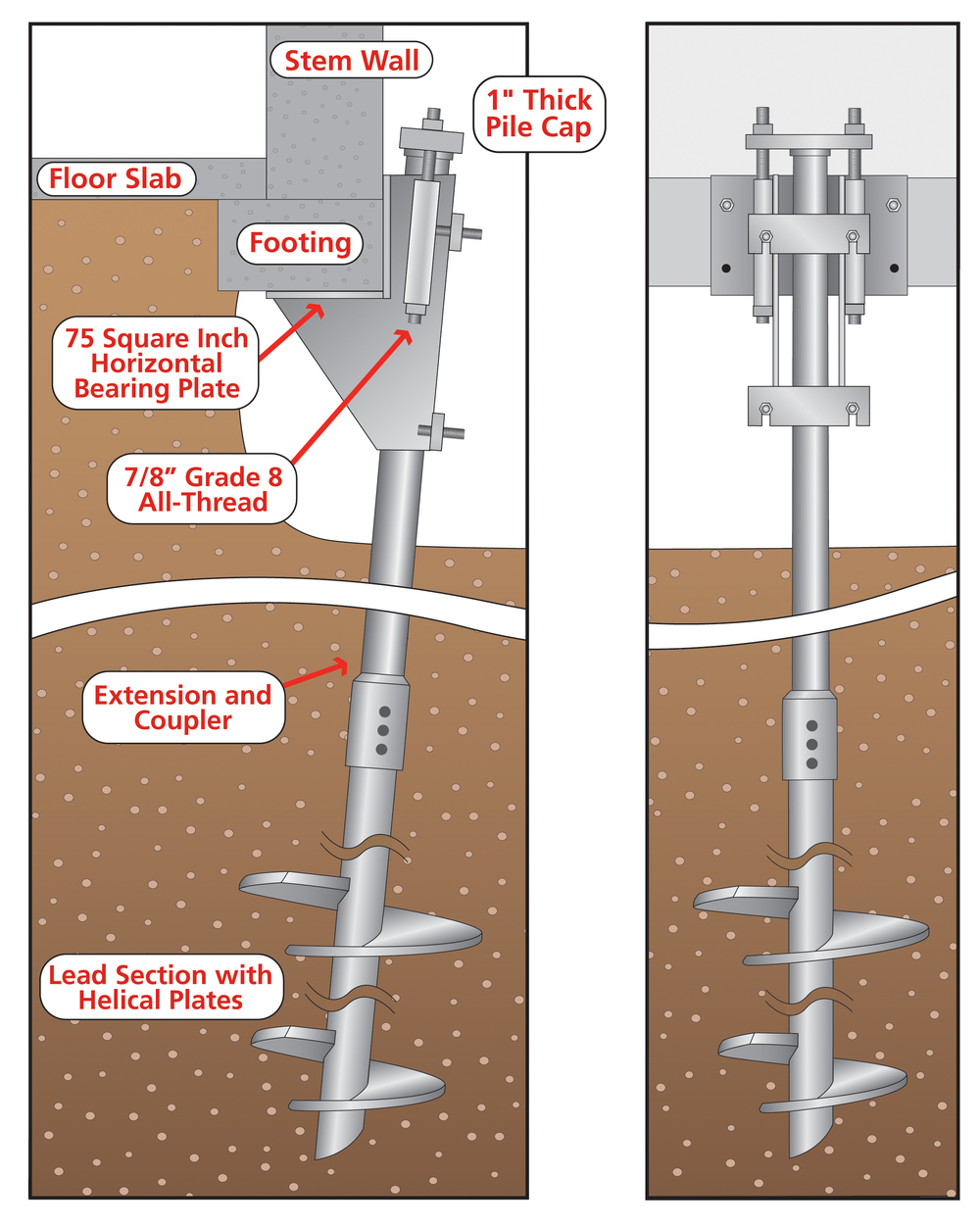 helical-piers-foundation-jacking.jpg