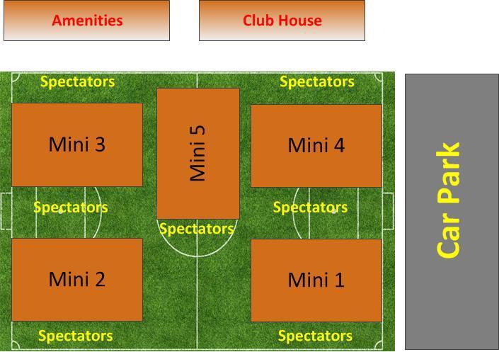 field_layouts_mini.jpg