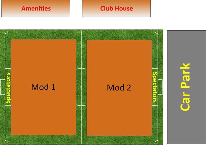 field_layouts_mod.jpg