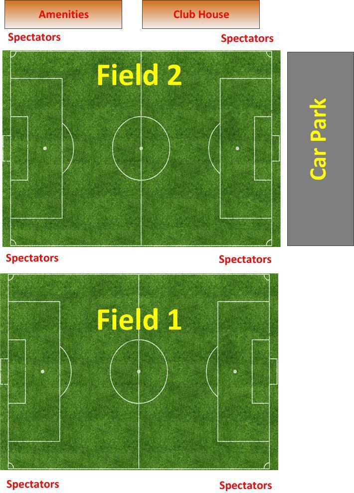 field_layouts_full.jpg