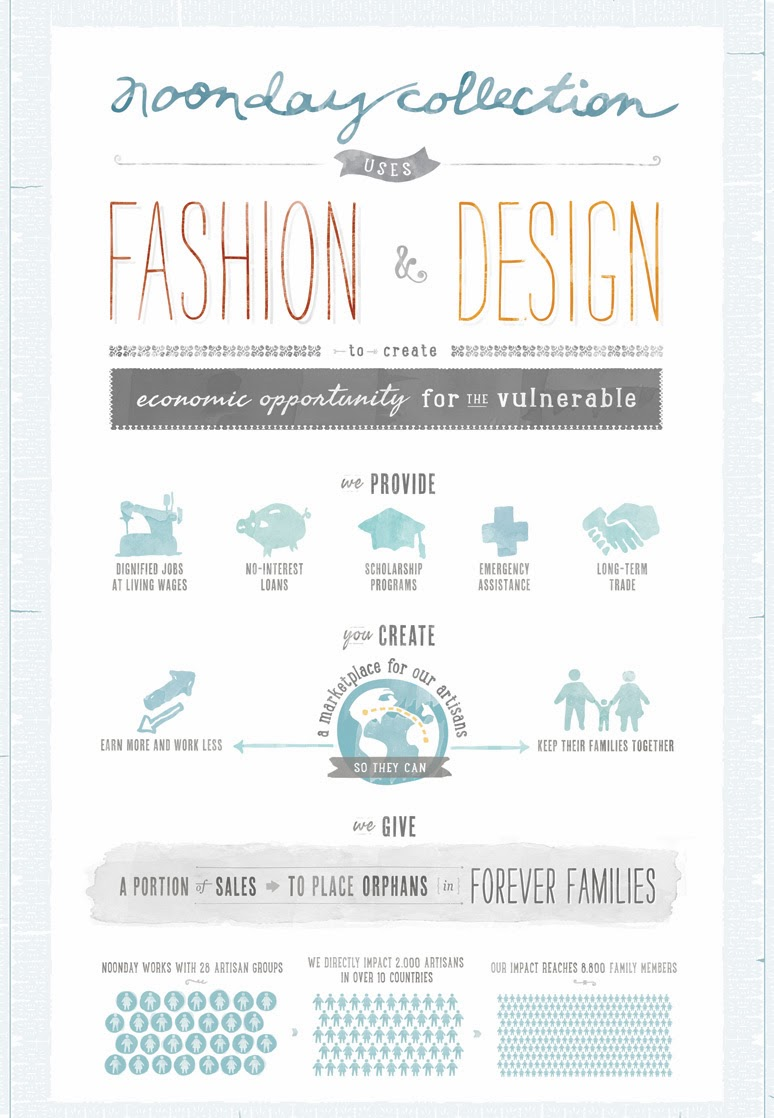 infographic2014spring.jpg
