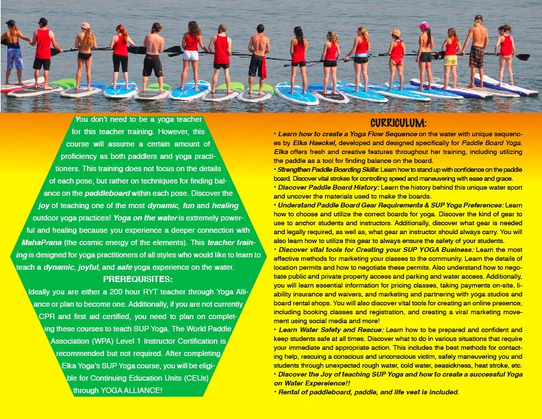 Elak Yoga Description. Click to enlarge.