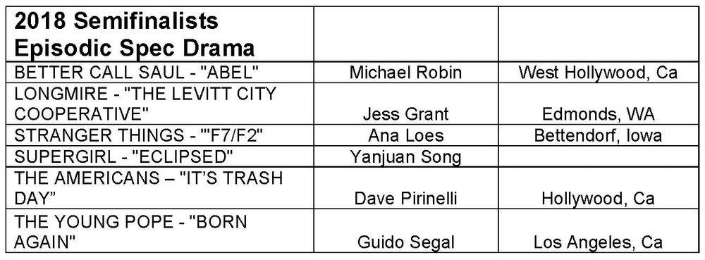 2018 Semifinalists Episodic Spec Drama.jpg