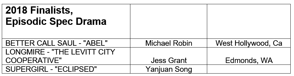 2018 Finalists, Episodic Spec Drama.jpg