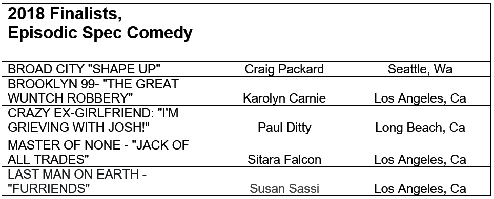 2018 Finalists, Episodic Spec Comedy.jpg
