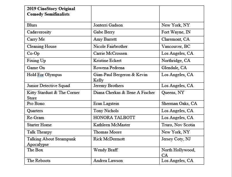 2019 Original Comedy Division Semifinalists.jpg