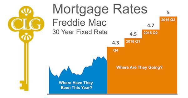 rates2015-16.jpg