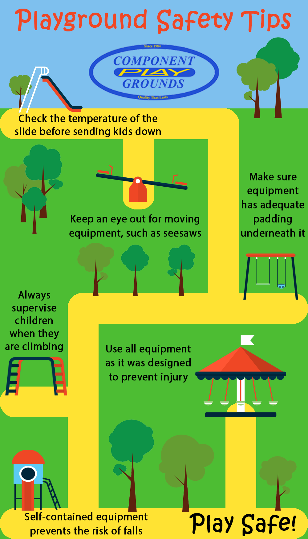 Component-Playground-Infographic.png
