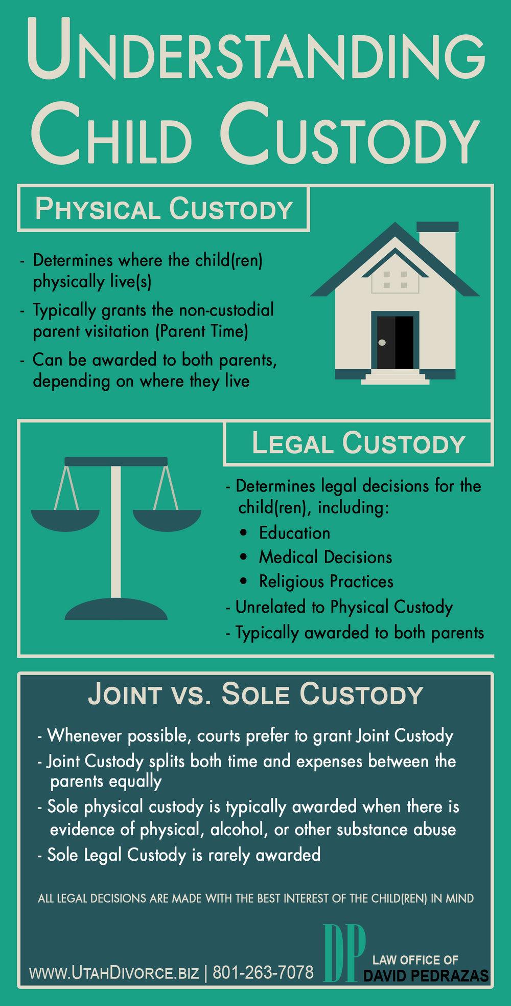 Child-Custody-Infographic.jpg
