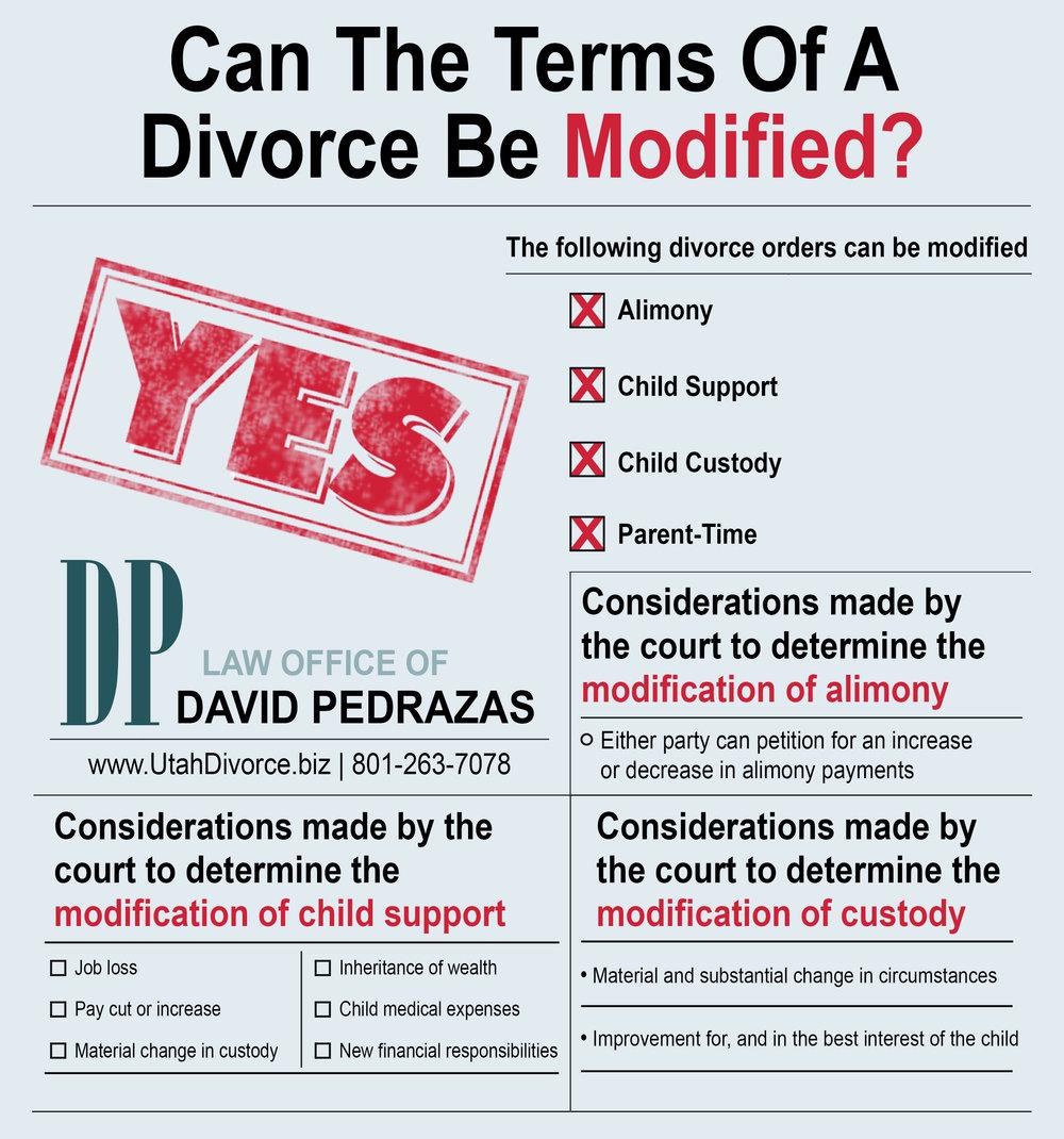 Divorce-Modification.jpg