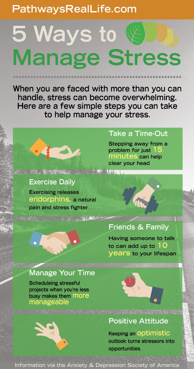 Pathways---Stress-Management-Infographic.jpg