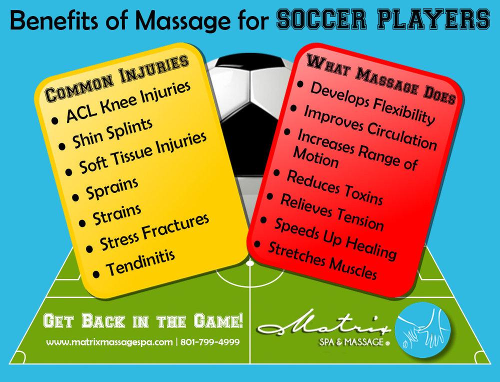 Soccer-Massage-Infographic.jpg