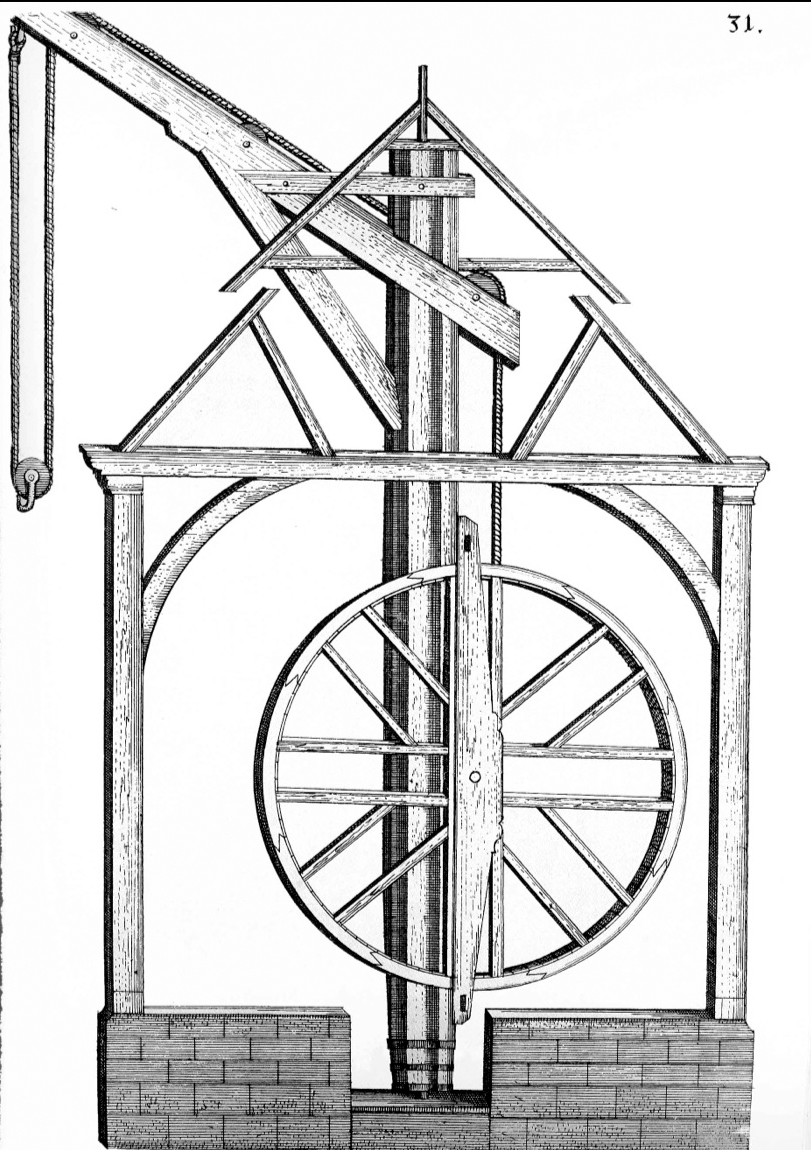 Prístavní jeráb, Architectura civilis, Johann Wilhelm, 1668.