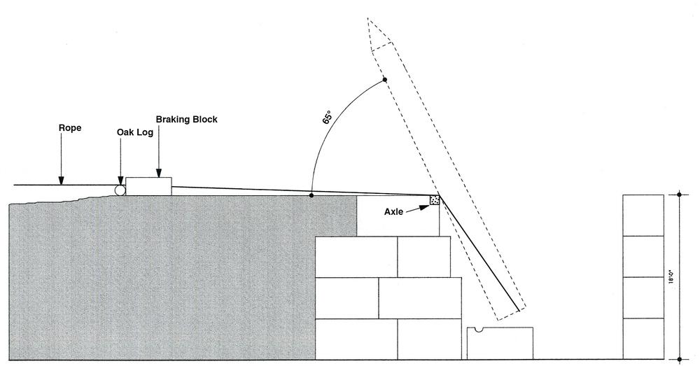 Obelisk rotation 5.jpg