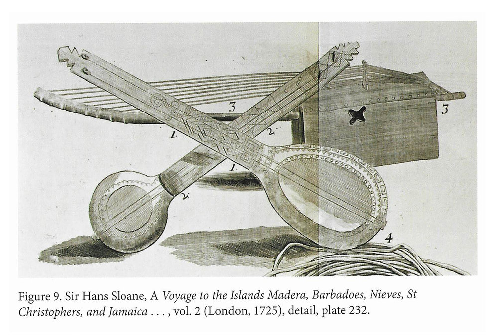 Hans Sloan engraving A voyage to the islands Madera, Barbados, Nieves, … and islands of America (London, 1707), vol. 1, Plate III
