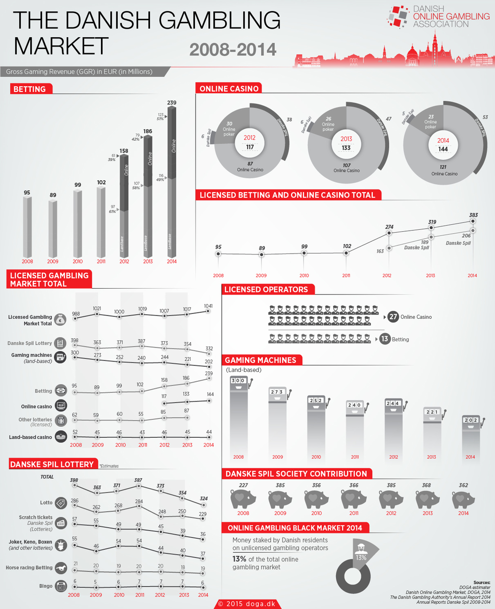 gambling infographic-02.jpg