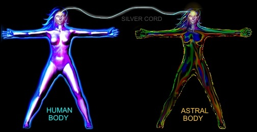 "The ""silver cord"" Solomon references in Ecclesiastes 12:6 that attaches the physical body to the astral or spirit body. In biblical and ancient belief, the cord is severed at death unless God says otherwise for [short] time."