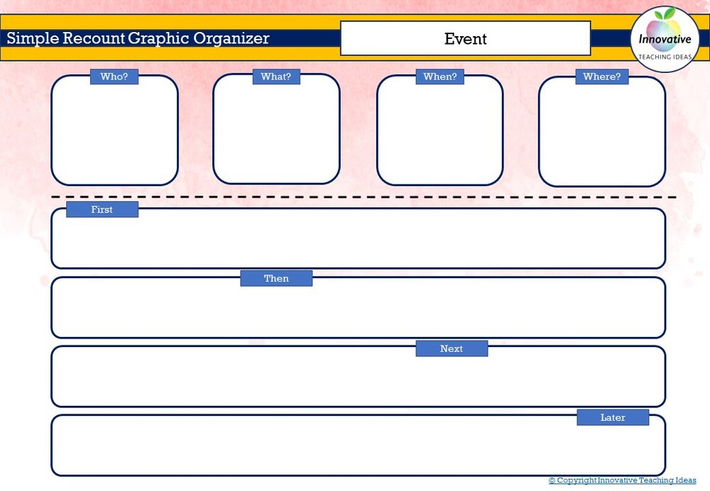 simple essay graphic organizer Copyright © houghton mi f flin compan y all rights reserved fact/example goal reason 2 created date: 11/30/2000 9:06:21 pm.