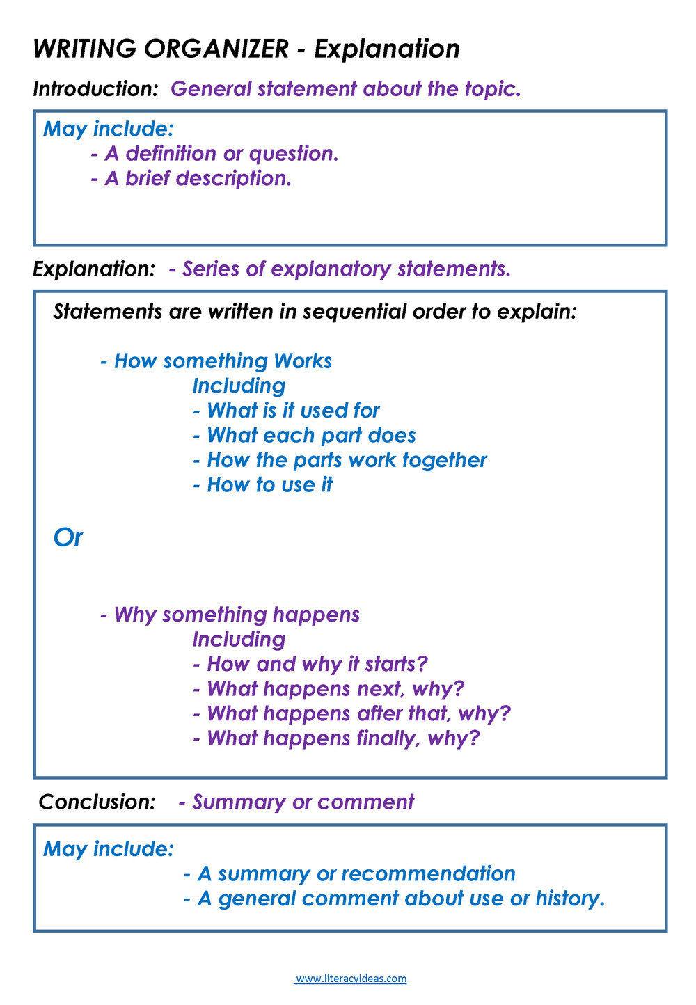 How To Write An Excellent Explanation Text Literacy Ideas