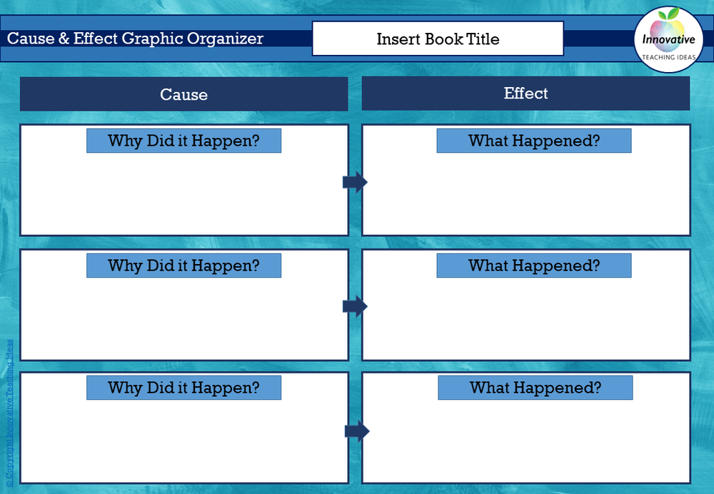 QUICKLY ORGANIZE STUDENT THOUGHTS ON READING WITH  TOOLS SUCH AS THESE