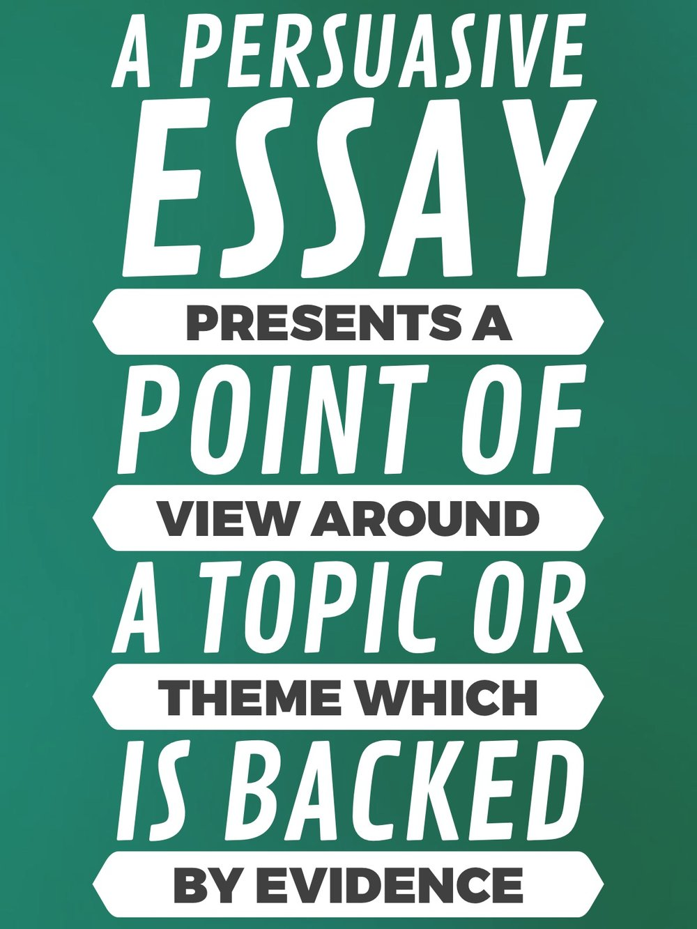 How To Write Perfect Persuasive Essays  Literacy Ideas Whatisapersuasiveessayjpg