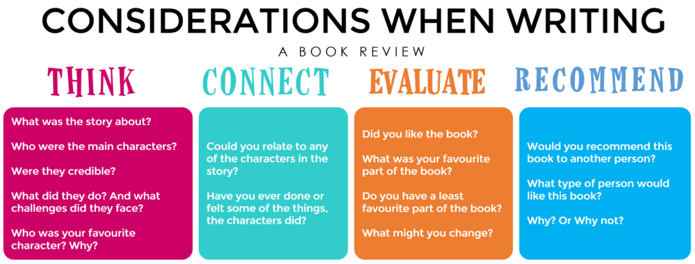 persuasive book review example