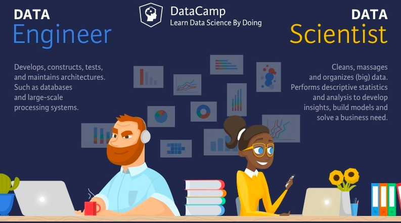Source: Data Camp blog https://www.datacamp.com/community/blog/data-scientist-vs-data-engineer