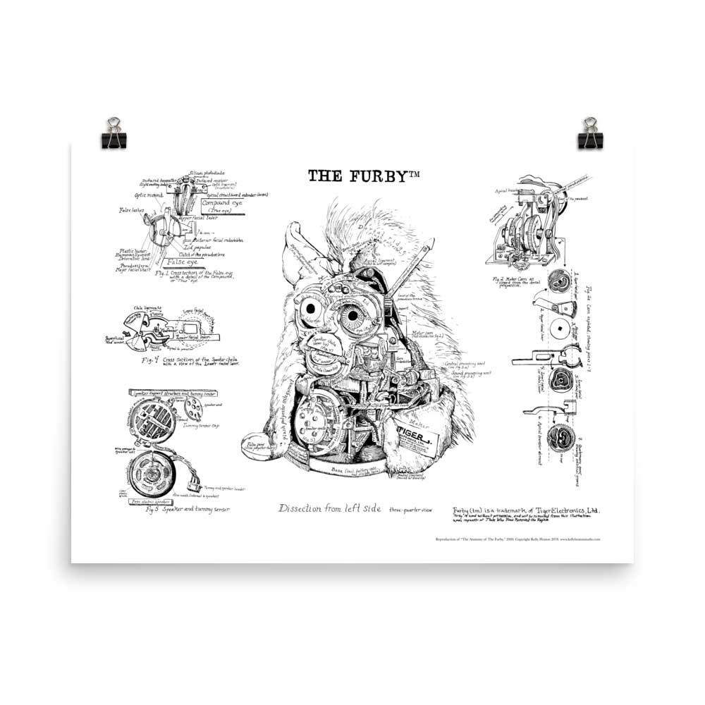 Anatomy Of The Furby Kelly Heaton Studio Furbycircuitbendingjpg Tm For Print Mockup Wall 18x24