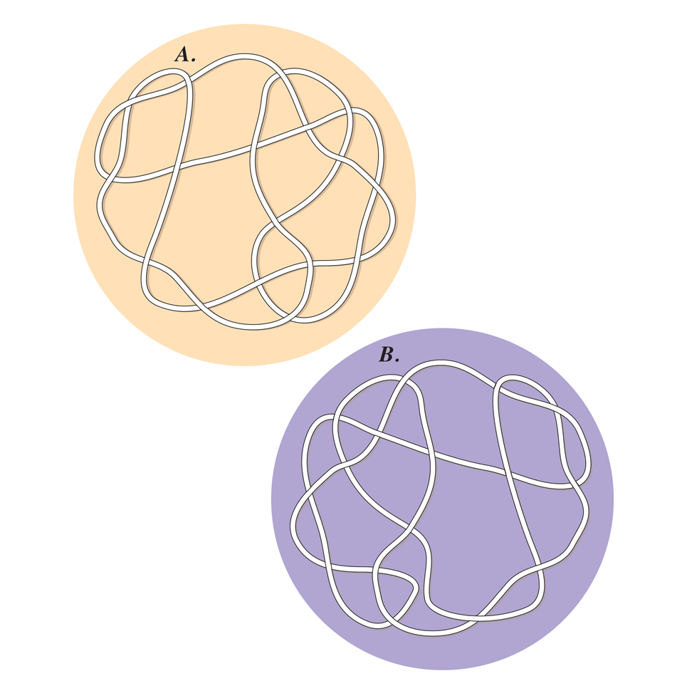 Which diagram shows two runs of string linked together: A or B?