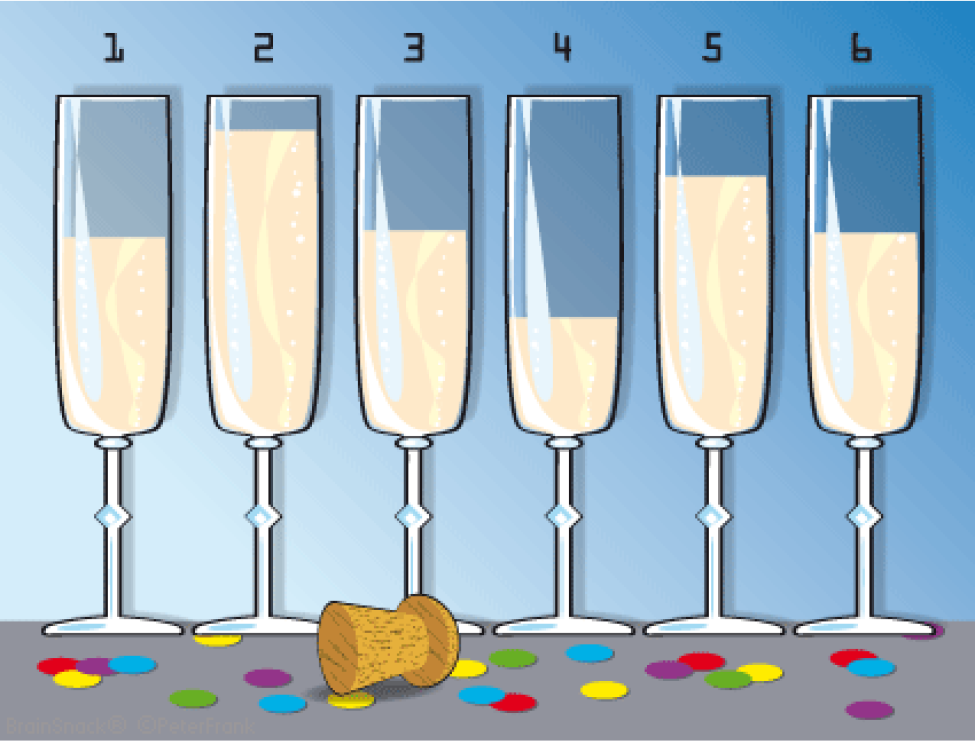 Which glass of champagne (1-6) is two glasses to the right of the glass that is to the left of the glass that is to the right of the least filled champagne glass?