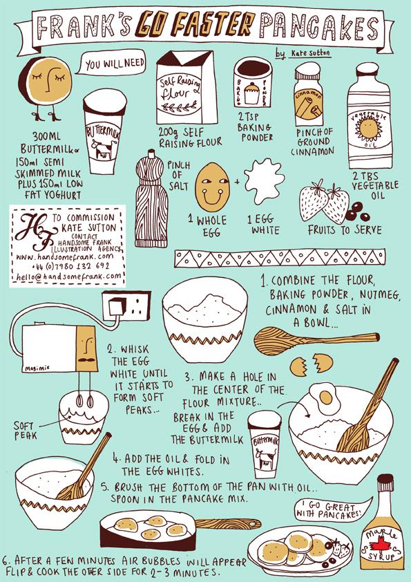 Frank's Go Faster Pancakes | | Handsome Frank Illustration Agency
