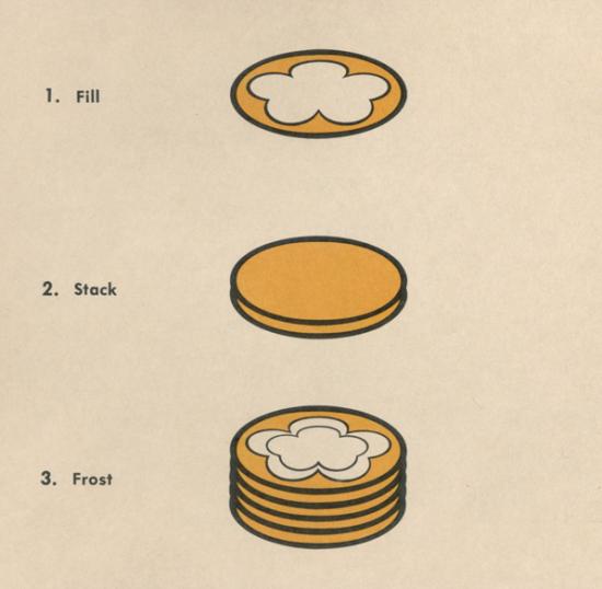 Pancake Fig 2.png