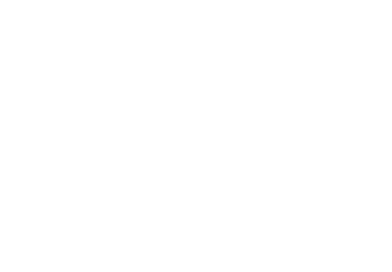 DC Productions Group