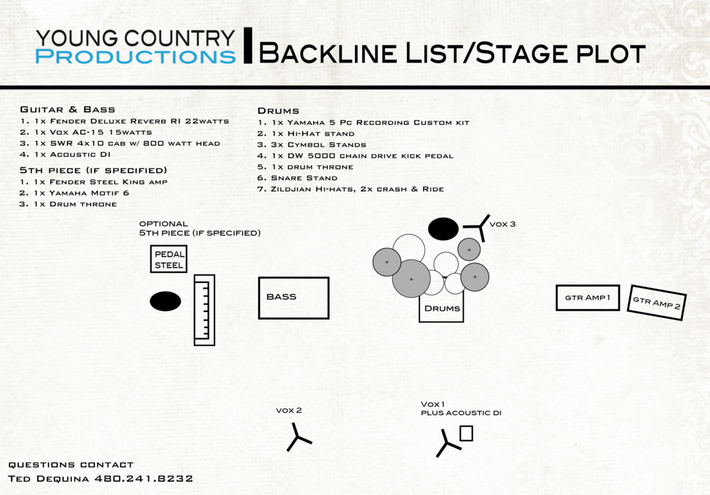 YC Backlist:Stage Plot.png