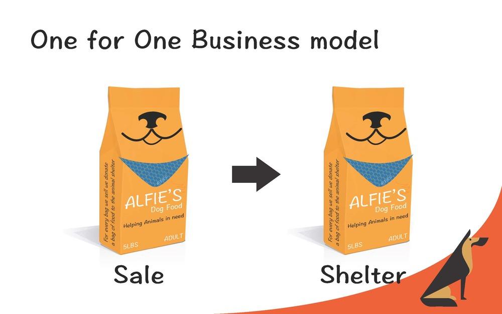 Alfie'sPetFood&Producs_Page_23.jpg