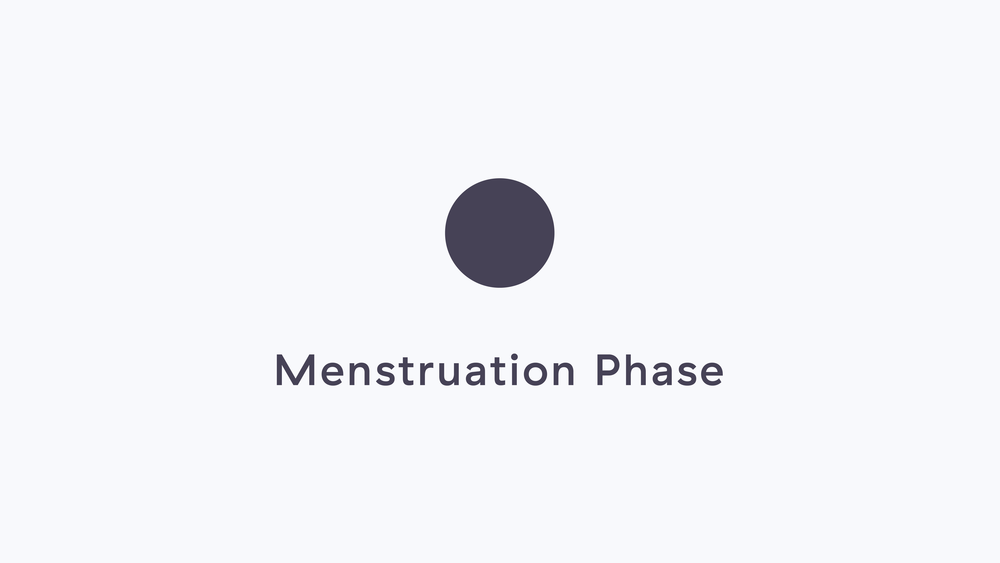 4-Menstruation.png