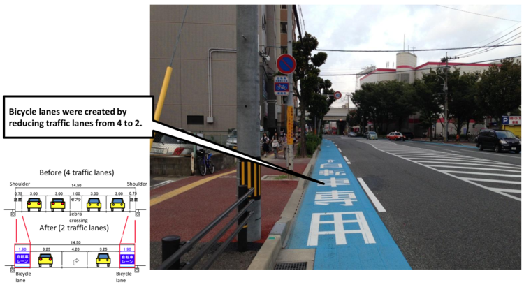 From the MLIT guide   Creating Safe and Secure Road Spaces for Cyclists  . A city in Fukuoka implementing excellent new safety measures by actually dividing up the road for cyclists and cars