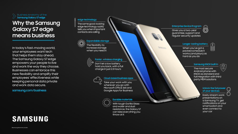Business Anatomy of the Samsung Galaxy S7 edge