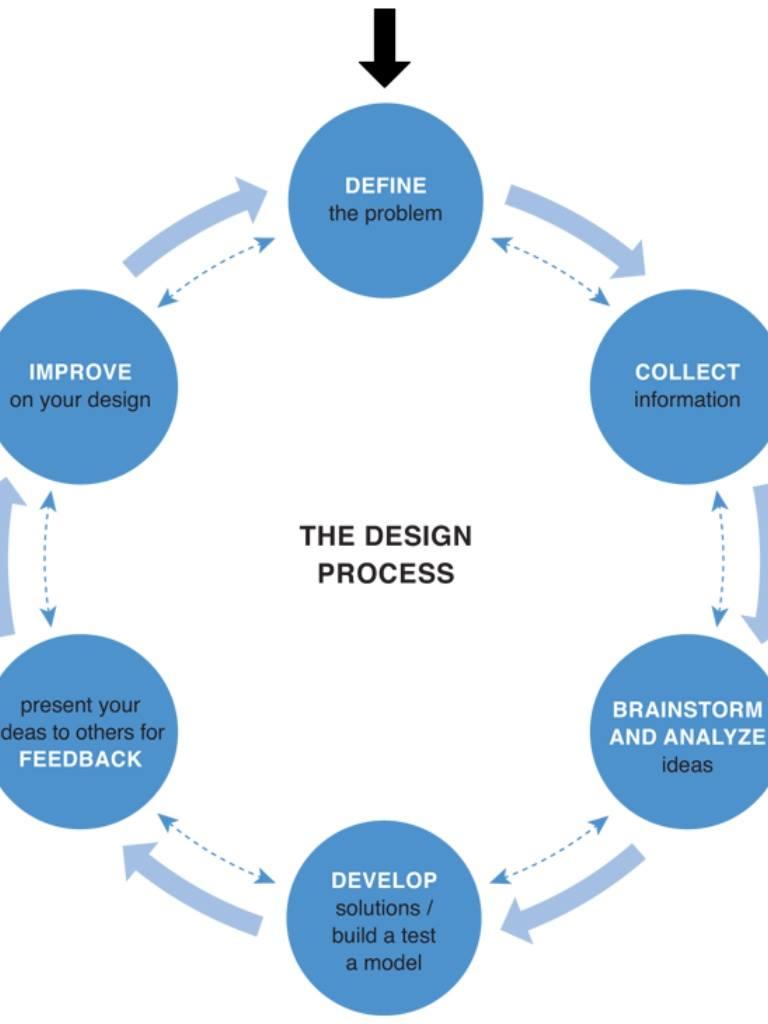 Blog Design Shop Interior Design
