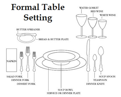 Where Do I Place The Bread Plate How To Set A Formal  sc 1 st  Castrophotos & Formal Setting Table - Castrophotos