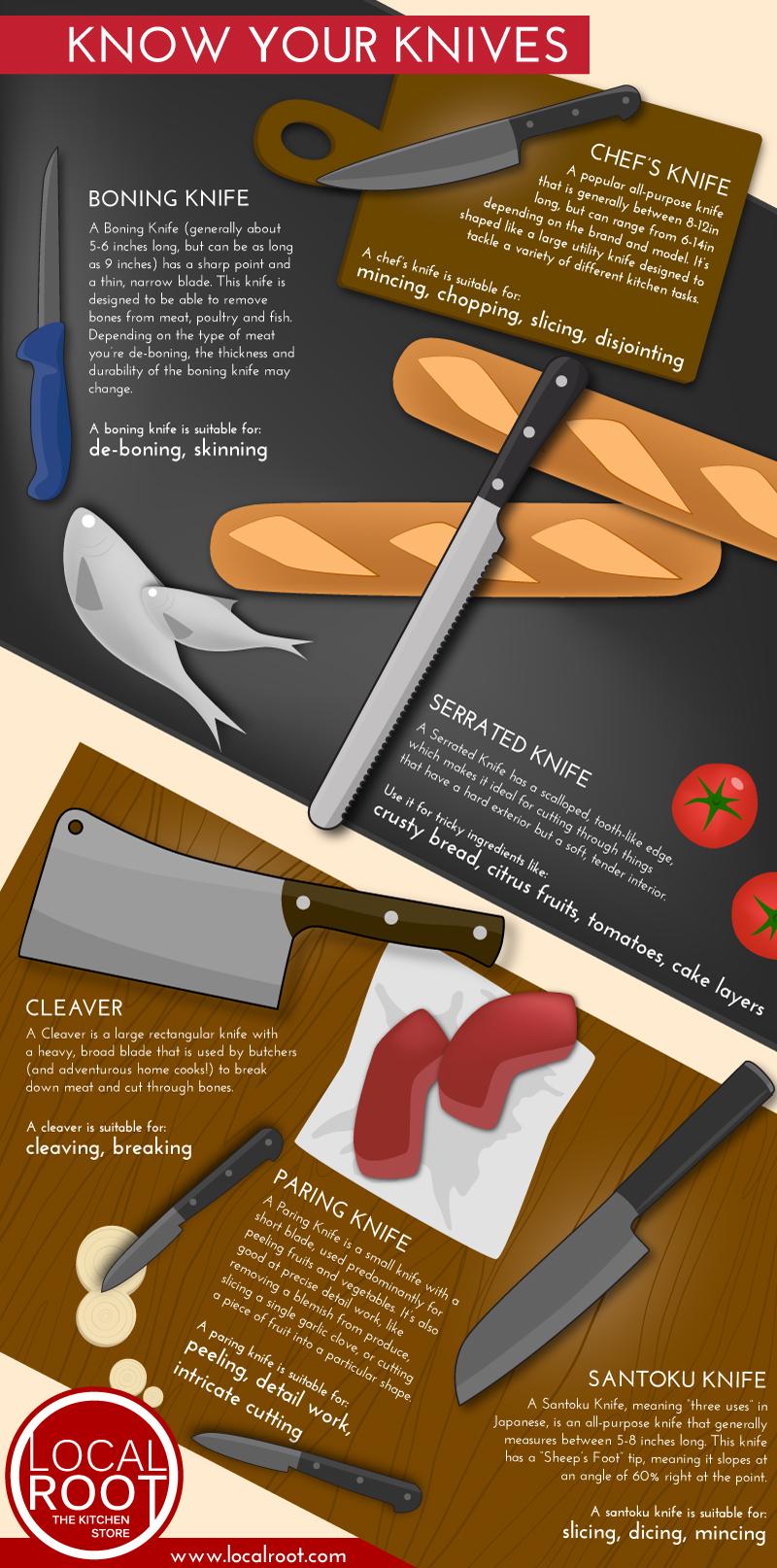 Knives-v3(2)
