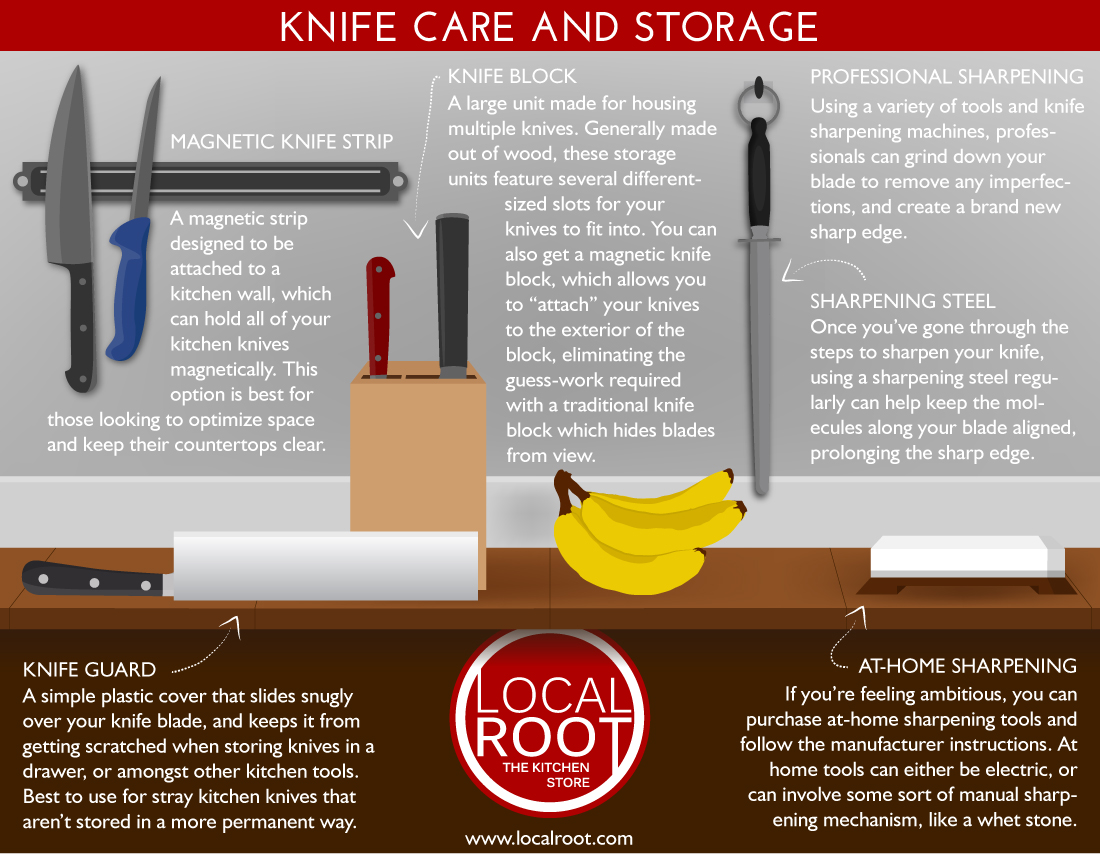 Knife Care and Storage Infographic
