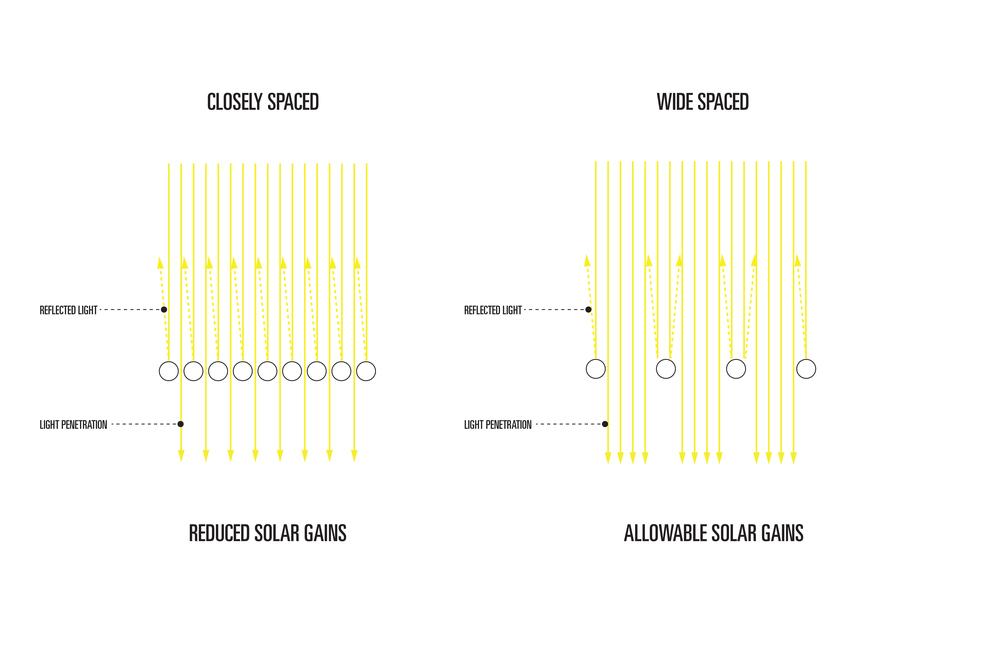 facade diagram light.jpg