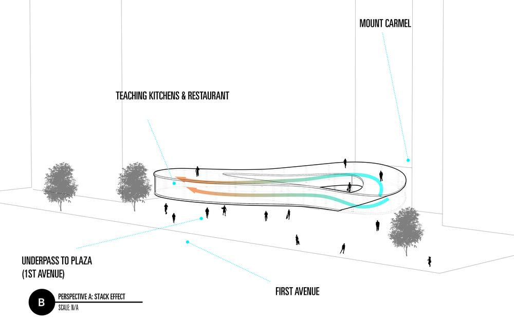 stack effect diagram (2).jpg