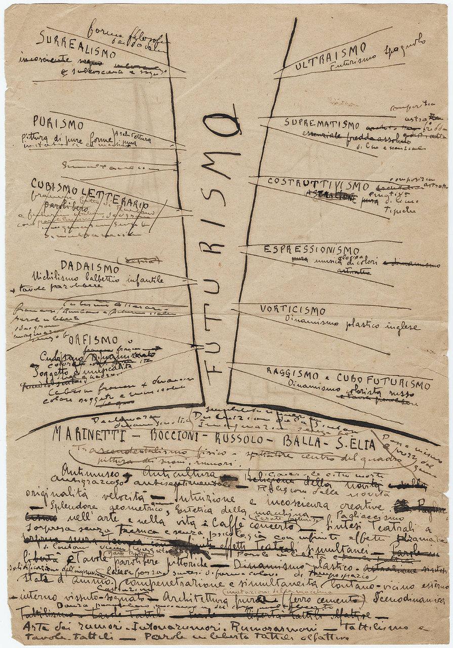 "iheartmyart: membrane: Filippo Tommaso Marinetti / ""Futurismo, definizione"" / Autograph manuscript definition of futurism and related movements, with corrections, diagrams, and drawings, undated / via: Filippo Tommaso Marinetti Papers / Grand format / room 26"