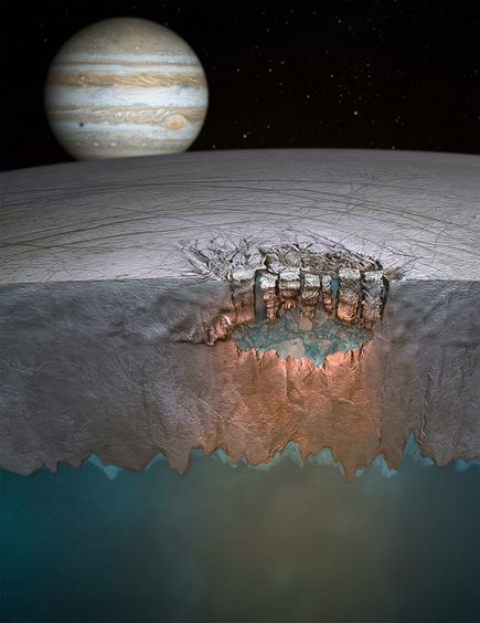 "cordisre: ""Great Lakes"" Discovered on Jupiter Moon? Hidden inside the thick, icy crust of Jupiter's moon Europa may be a giant saltwater body equal to the Great Lakes combined, NASA announced today. Agua=vida"