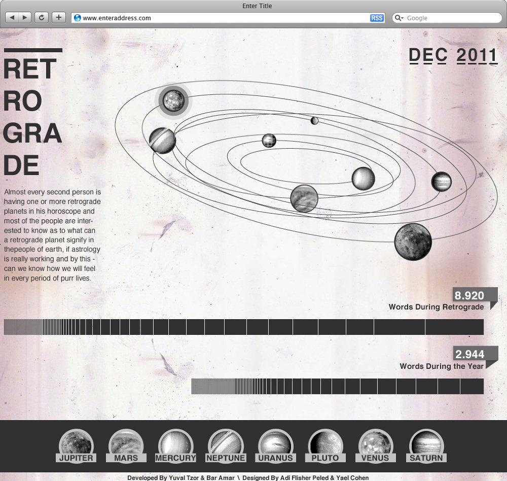 Mercury retrograde.jpg