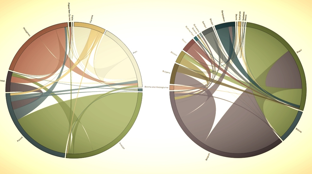 d3-chord-diagrams.jpg