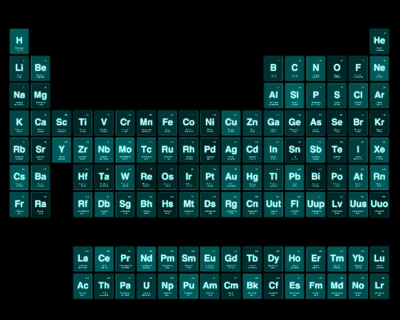 D3js threejs and css 3d transforms delimited the code is based on an example created by mr doob in threejs that uses the elements of the periodic table we are going to skip over the whole famo urtaz Images